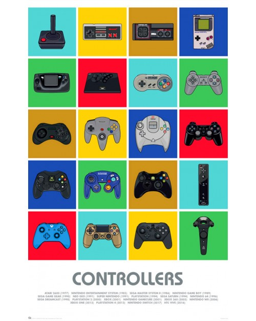 GPE5406 CONTROLLERS